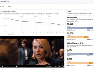 Creando contenido nativo para Facebook
