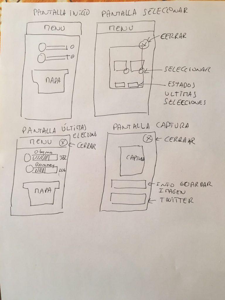 Diseño en papel infogaming elecciones Estados Unidos