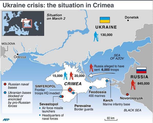 La situación en Crimea