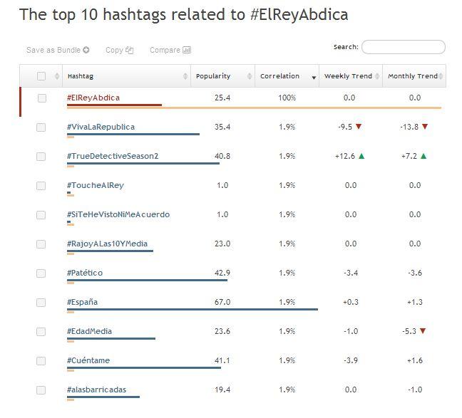 Etiquetas relacionadas con #Elreyabdica