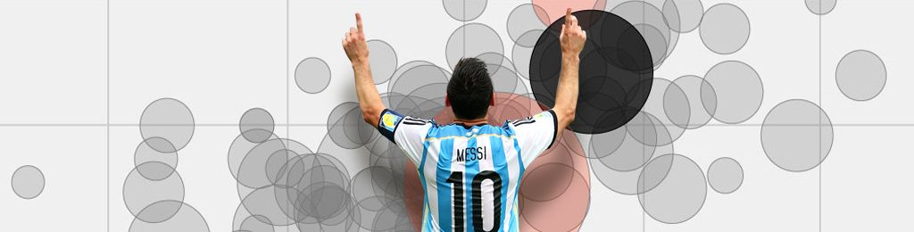 Messi is Impossible