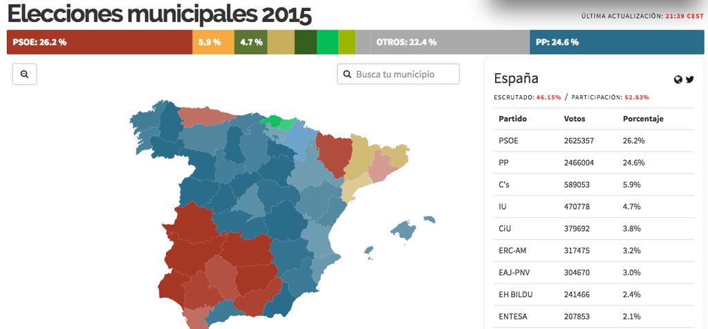 Mapa España en las elecciones municipales 2015