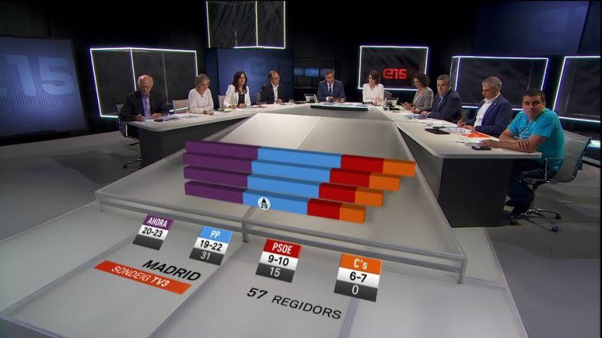 Realidad Aumentada en Televisió de Catalunya