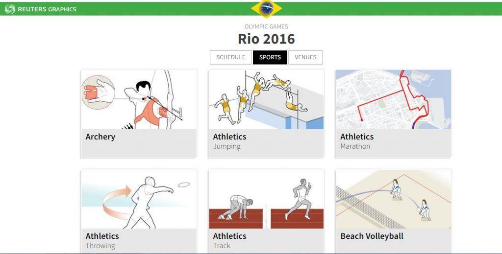 Reuters sobre Río 2016